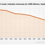 Splitter: Digital Music Report 2013