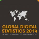 Digitales Leben: Globale Indikatoren