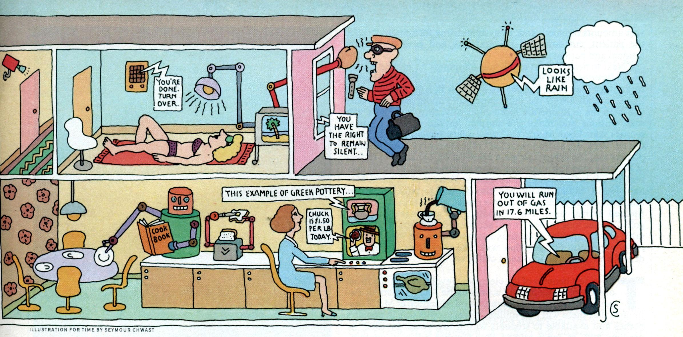 smart home 1978b