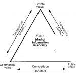 Heute ist die Zukunft von gestern XXIII: »Computer-based Information Systems« (1981)